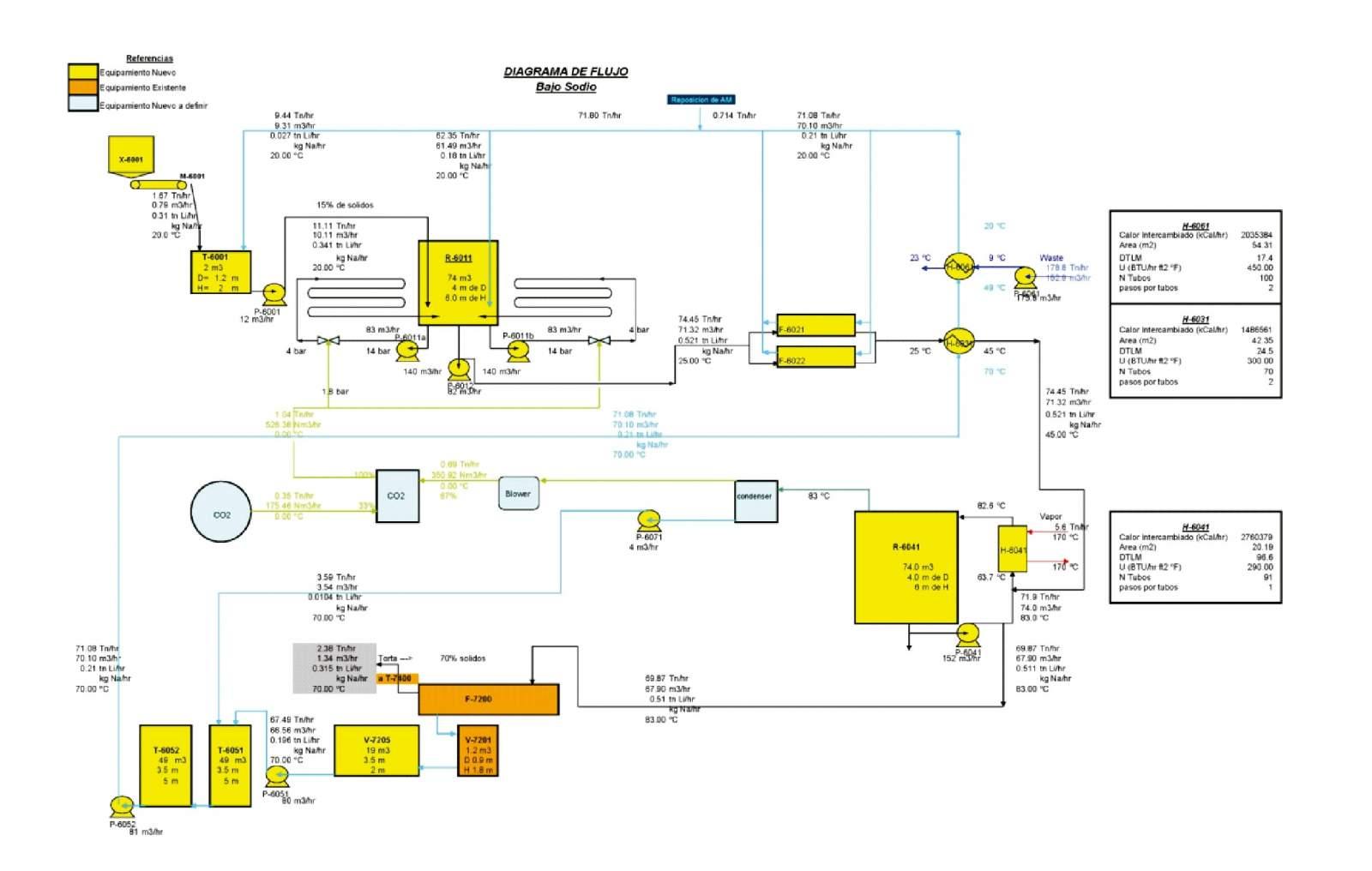 FMC- Salar del Hombre muerto-proyecto-saxum-mineria-industria-construccion-empresas-ingenieria-argentina-litio-cementera