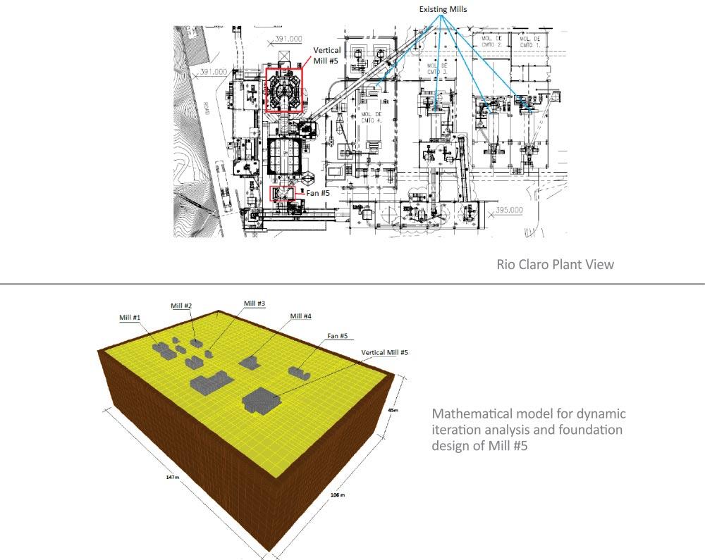 argos-colombia-proyecto-saxum-mineria-industria-construccion-empresas-ingenieria-argentina-litio-cementera